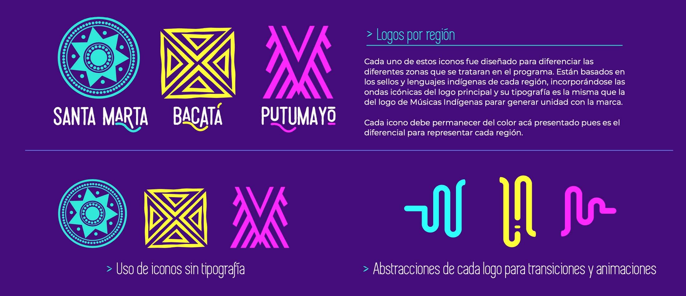 diseño de arquitectura de marca